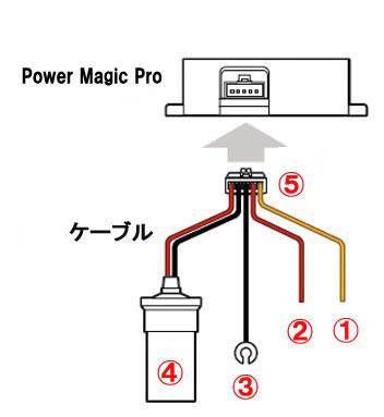 PowerMagic-Pro.jpg